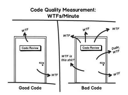 INTEGU - rsz_wtf_per_minutes-min-1