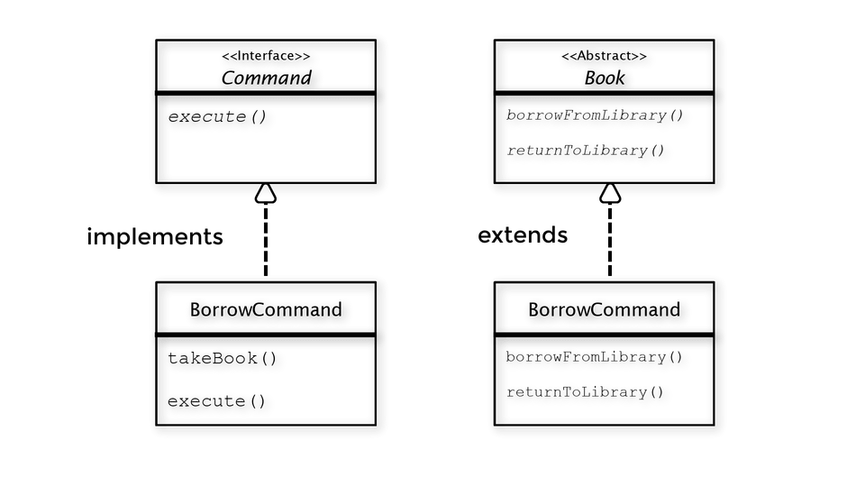 command-design-pattern-class-diagram-INTEGU
