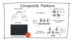 composite-design-pattern-overview-INTEGU