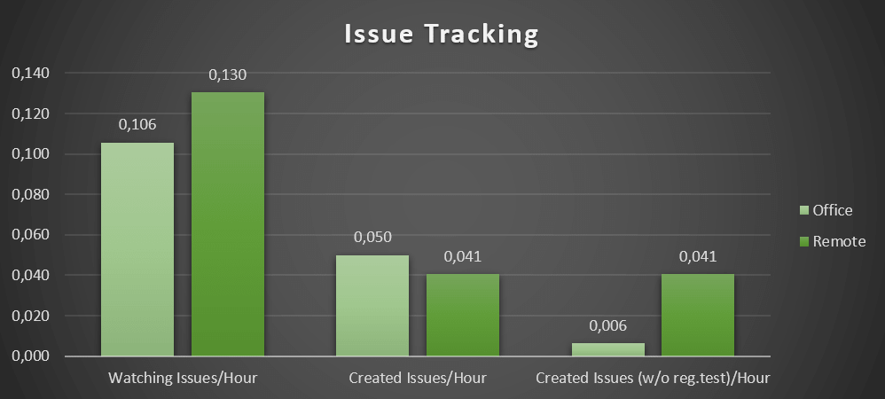 INTEGU - Issue-Tracking-1