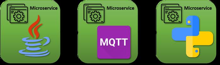 INTEGU-Microservice-Architecture-Docker