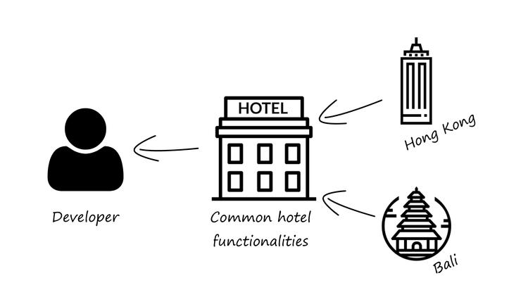adapter-design-pattern-objective-INTEGU