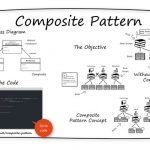 composite-design-pattern-overview-INTEGU