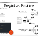 singleton-pattern-overview-integu