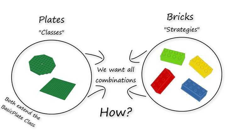 strategy-design-pattern-objective-INTEGU